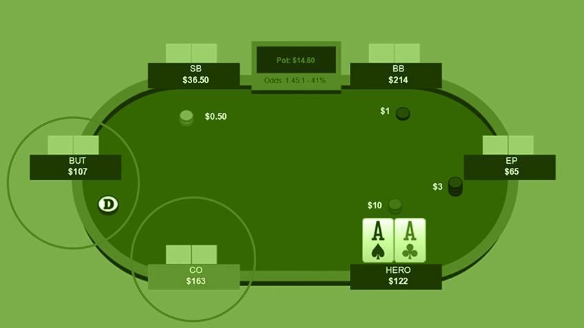 Позиция за столом в стратегии 3-bet.